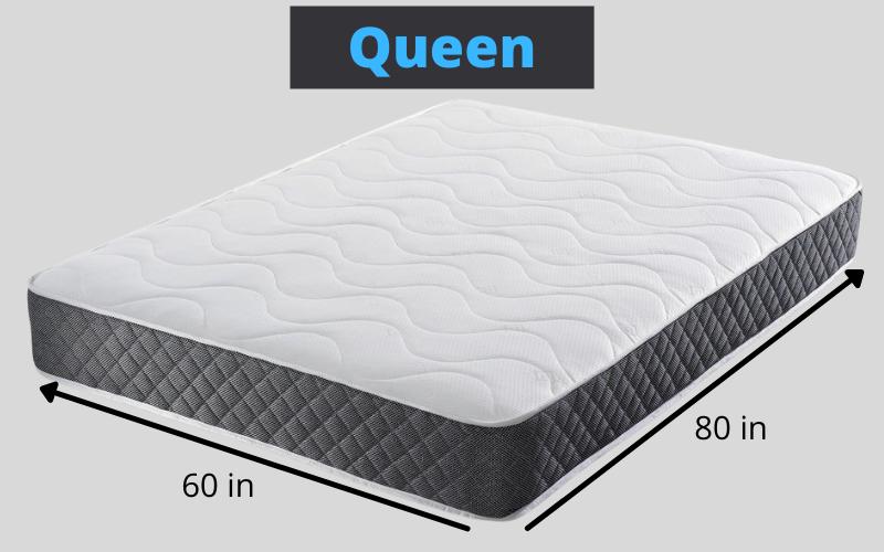 Queen Mattress Dimensions